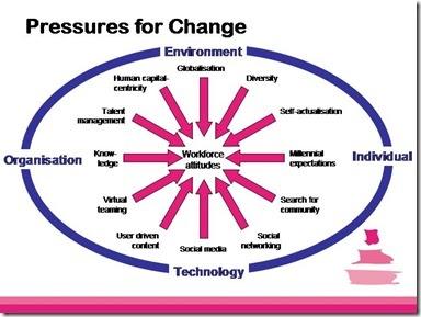 More on Ctrl-Alt-Del ~ Strategic Human Capital Management ...